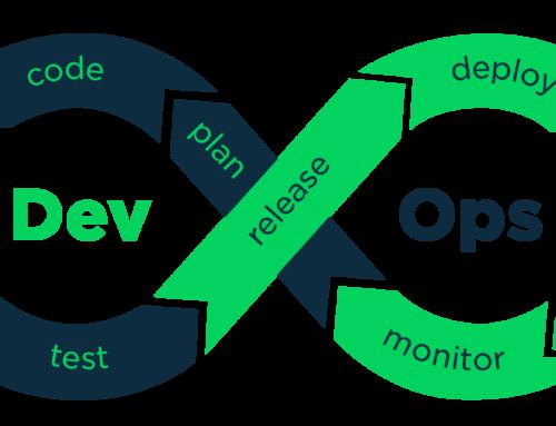 """Agil Udvikling A/S benytter den agile teknik Devops, der kan kaldes """"udsend tidligt & udsend"""" ofte princippet"""